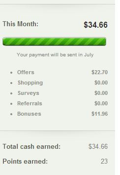My CashCrate earning for the first 11 days of June.