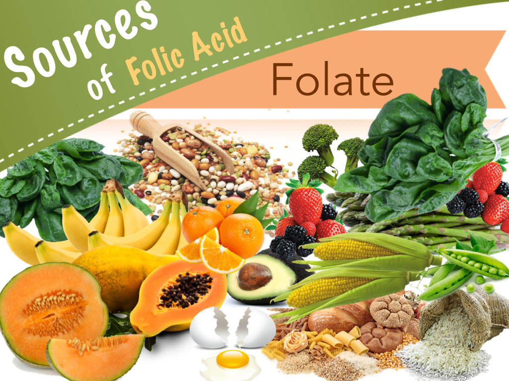 folic acid Definition folate is the term used to name the many forms of the vitamin — namely folic acid and its congeners, including tetrahydrofolic acid (the activated form of the vitamin).