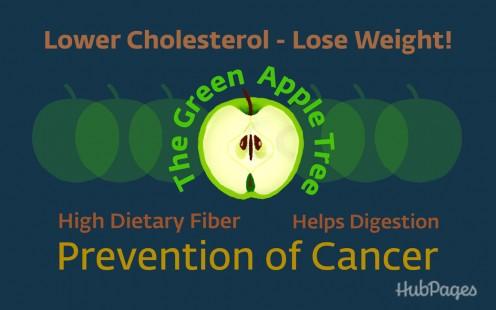 10 Health Benefits Of Green Apples
