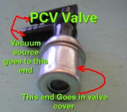 Bad PCV Valve Symptoms and Tests