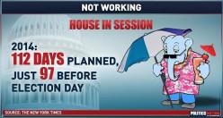 Course Correction: A Do Nothing US Congress