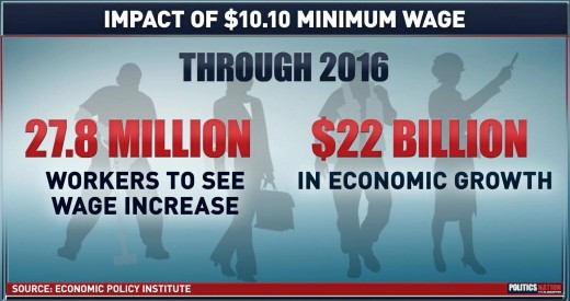 "I""m thinking an extra $22 Billion in the economy means people have additional money to take care of their families"