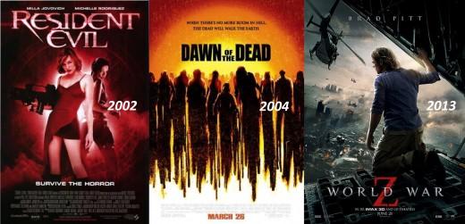 Zombie Films - Through Time (21st Century)