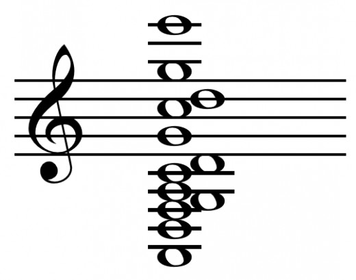 "One depiction of the first chord of ""A Hard Day's Night."""