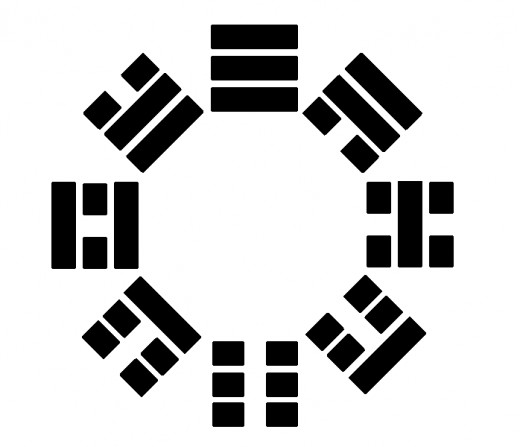 The 8 Basic Trigrams (Ba Gua) On Which The Hexagrams Of The I Ching Are Based