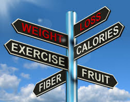 Healthy lifestyle is essential to losee weight!