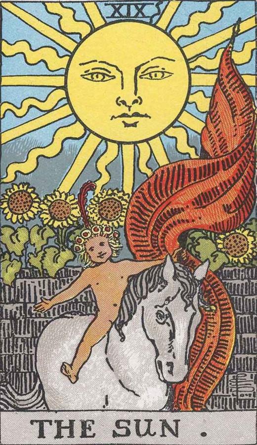 XIX- THE SUN