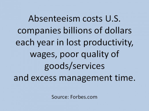 Absenteeism is a strong sign that employees are feeling burned out.