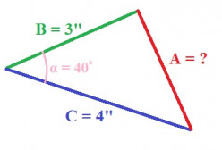 The Wonder and Amusement of Triangles - Part Four : the Cosine Rule