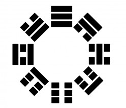 Interpreting I Ching Hexagrams - 57 Changing to 48