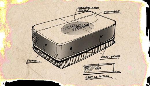 Creative Sound Blaster Roar SR20 on the drawing board