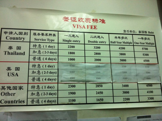 Notice at the Chinese Embassy in Thailand.  US citizen pay lot more for Chinese visa