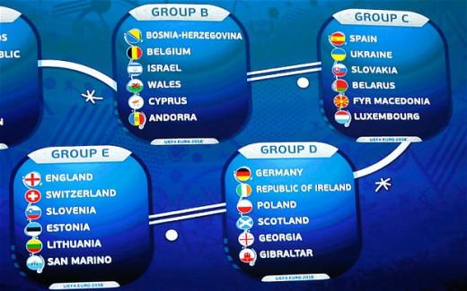 England's Euro 2016 Qualifying Draw