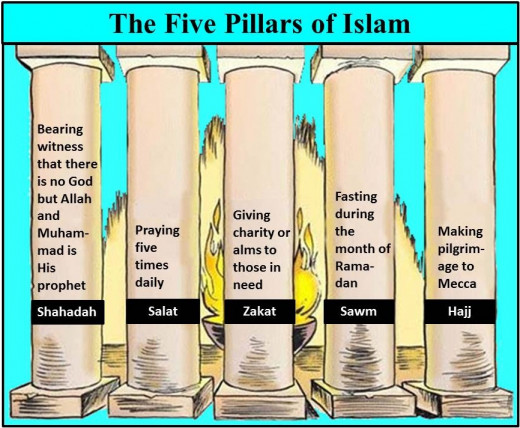 Five Pillars of... Five Pillars Of Islam Hajj