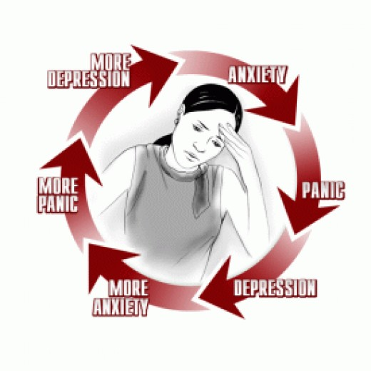 Effective Alternative Treatments for Generalized Anxiety ...