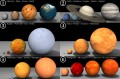 The Scale of the Universe for Dummies Like Me