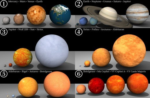 This breakdown helps a lot to see how enormous stars can be in the universe.