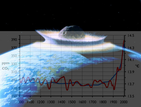 Photo derived by Robert Kernodle from NASA image and overlaid hockey-stick graph