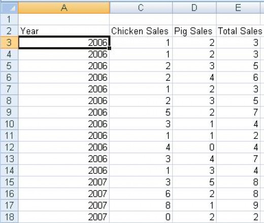 Raw data before the subtotals are applied in Excel 2007 or Excel 2010.