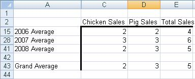 Should you select empty rows when creating a subtotal, Excel 2007 and Excel 2010 will display those empty rows.