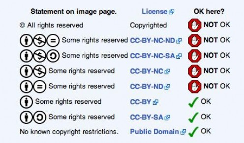 Copyright © vs Creative Commons