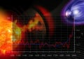 Extreme Space Weather A Greater Threat Than Anthropogenic Climate Change
