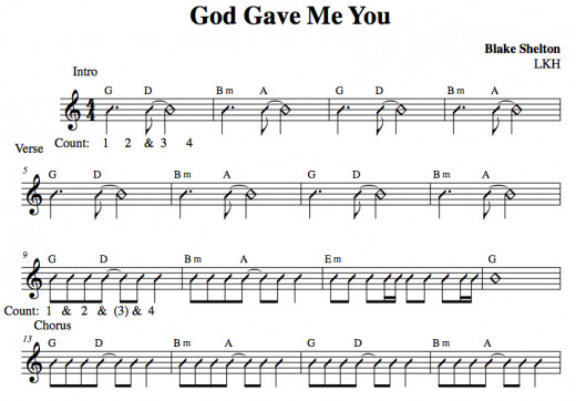 Easy Guitar Songs • God Gave Me You, When You Say Nothing At All ...