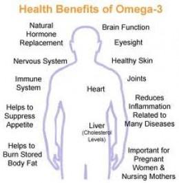 Omega 3 benefits.