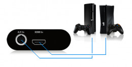 HDMI and A/V recording options to ensure HD recording on every console