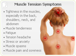 Know your symptoms when you become tense