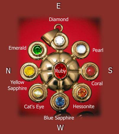 Nine of the precious gemstones arranged to create a Navaratna pendant.