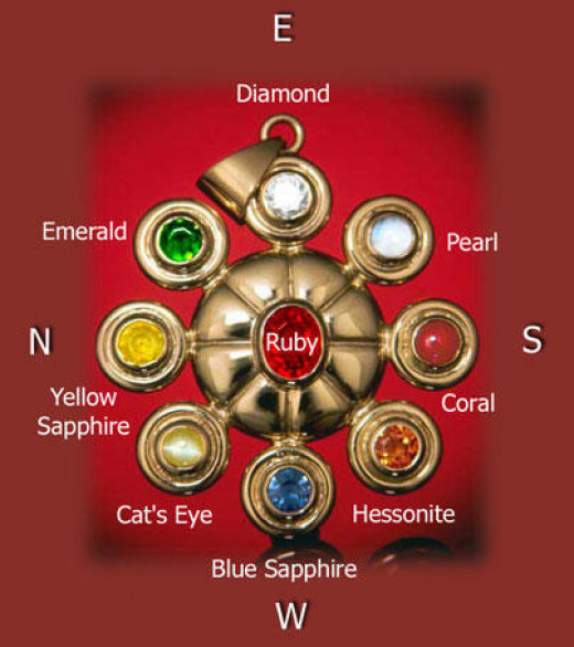 Nine of the precious gemstones arranged to create a Navaratna pendant.