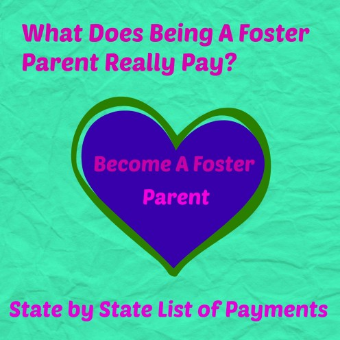 Getting Paid to Be a Foster Parent:  State-By-State Monthly Guide