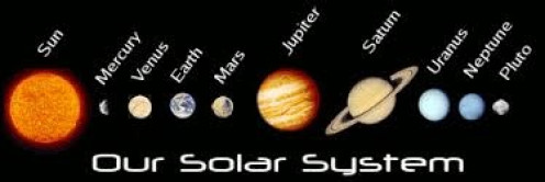 The eight planets in our solar system plus Pluto are illustrated to show the order of distance each has from the sun.