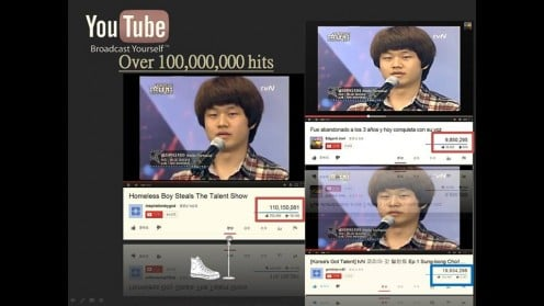 Sung Bong Choi, with many hits to the competition where he placed second on Korea's got talent.  Now it is even past 120 million views and growing.