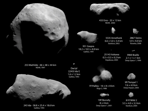 The Difference Between a Comet, an Asteroid, and Meteors ...
