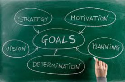 Planning for your ideal future