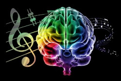 Effects of music in our everyday living