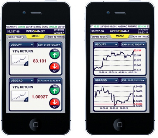 F best binary option brokers