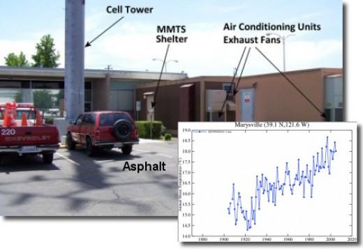 Marysville, CA Weather Station