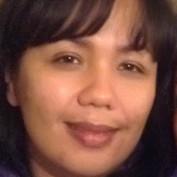 Chica510 profile image