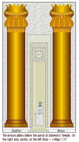 Pillars of the Hebrew Temple