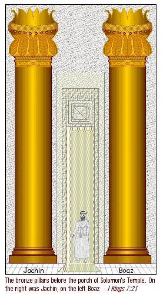 Pillars of the Hebrew Temple