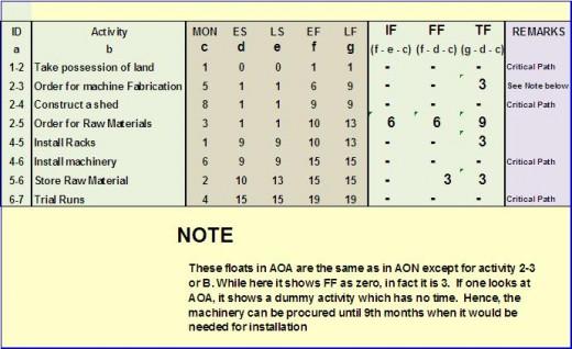 Swot analysis of petco - Homework Sample