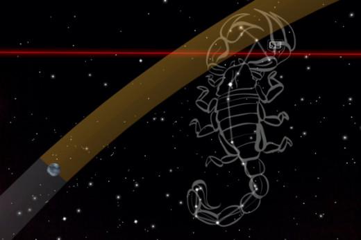 Pluto and Scorpius
