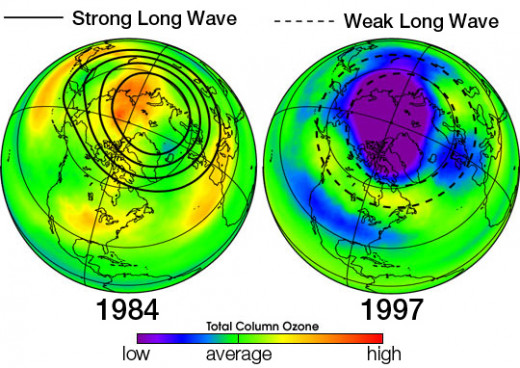 Ozone Depletion comparison in North America from 1984-1997. Contrary to popular belief, the Ozone depletion does not affect exclusively the south pole.