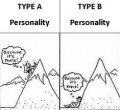 What is Your Personality Type? Type A, B, C or D?