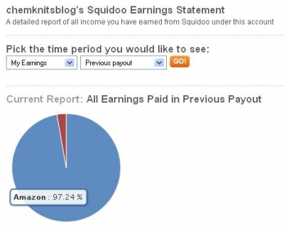 Jan 2011 Payout Breakdown - Almost all Amazon!