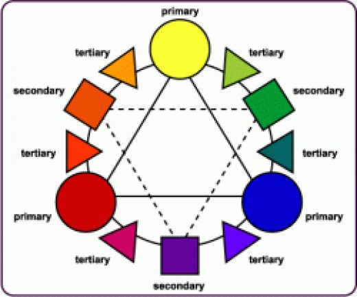 Color Mixing Wheel