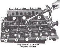 318 Polysphere Engine